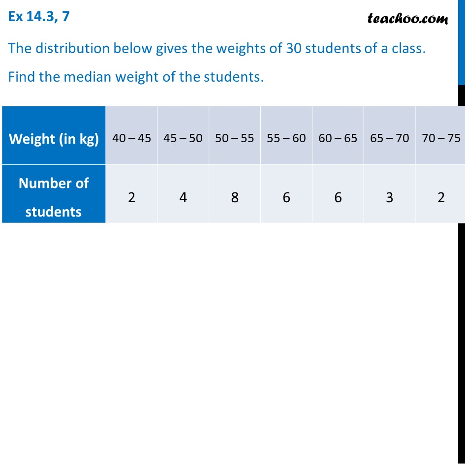 Ex 14.3, 7 - Weights of 30 students of a class. Find median