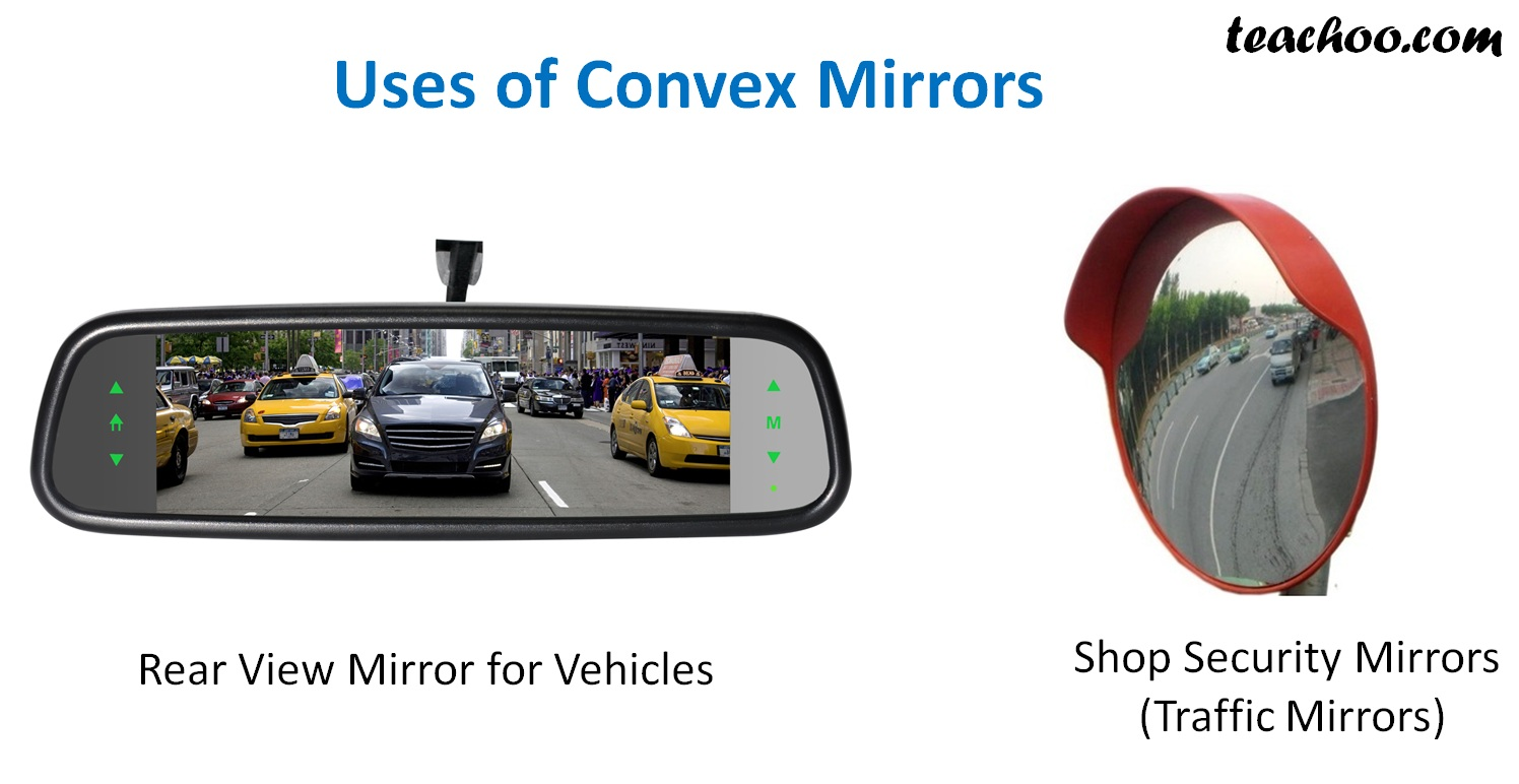 Uses of Convex Mirrors - Teachoo.jpg