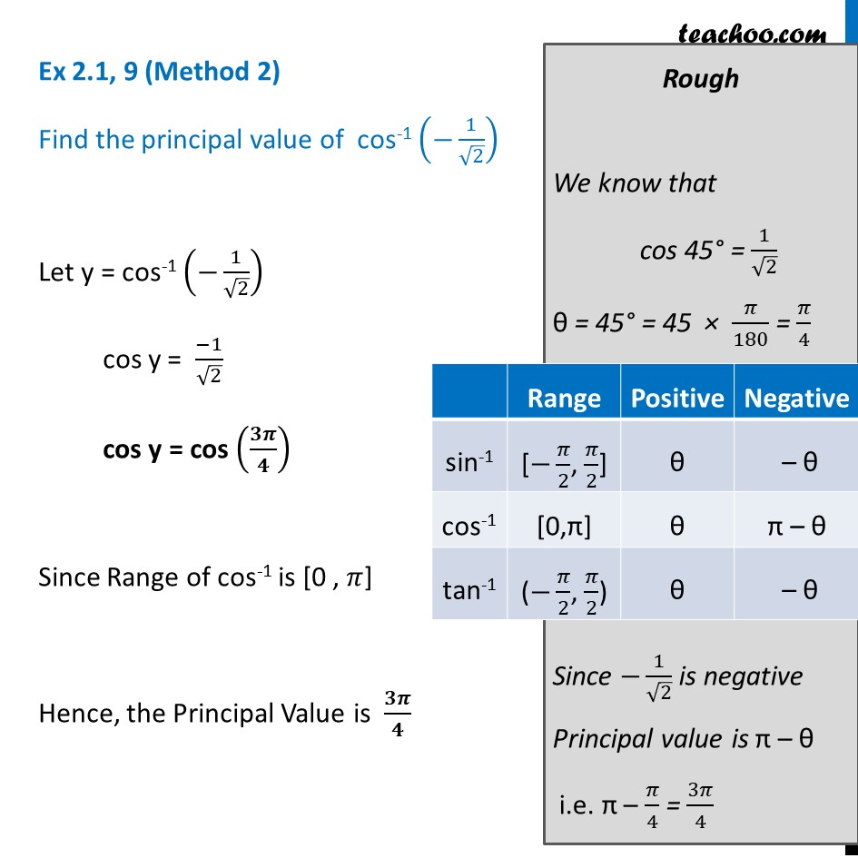 Ex 2.1, 9 - Chapter 2 Class 12 Inverse Trigonometric Functions - Part 2