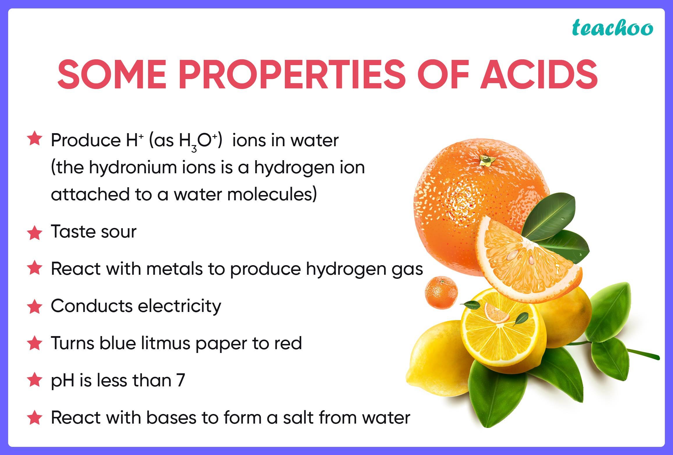 Some Properties of Acids-Teachoo.jpg