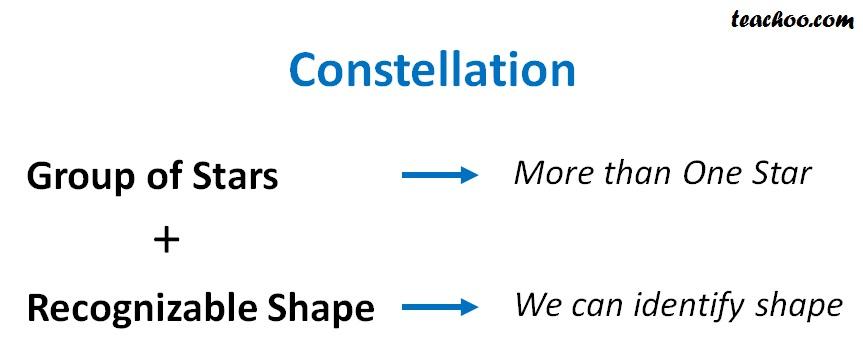 Constellation - teachoo.jpg