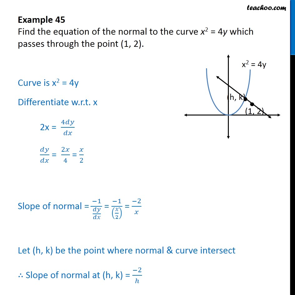 Example 45 - Find equation of normal to x2 = 4y which passes - Finding equation of tangent/normal when point and curve is given