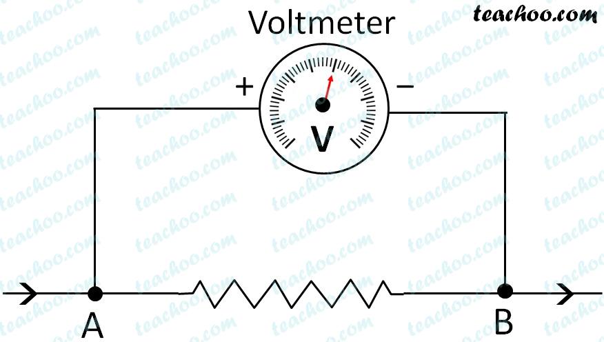 voltmeter---teachoo.jpg