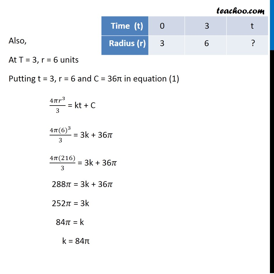 Ex 9.4, 19 - Chapter 9 Class 12 Differential Equations - Part 3