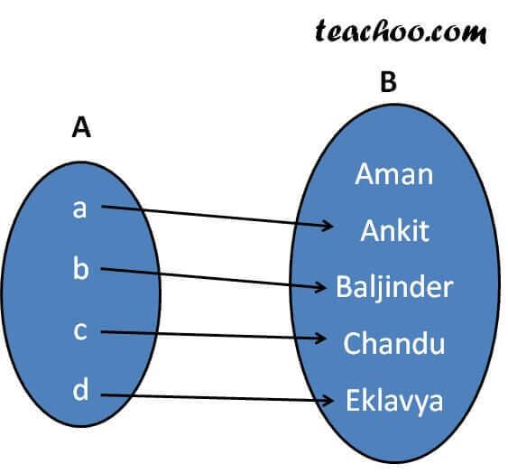 Function - Example 4.jpg
