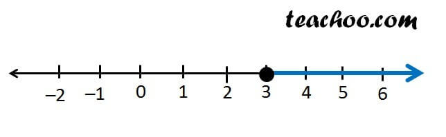 x greater than equal to 3 number line.jpg