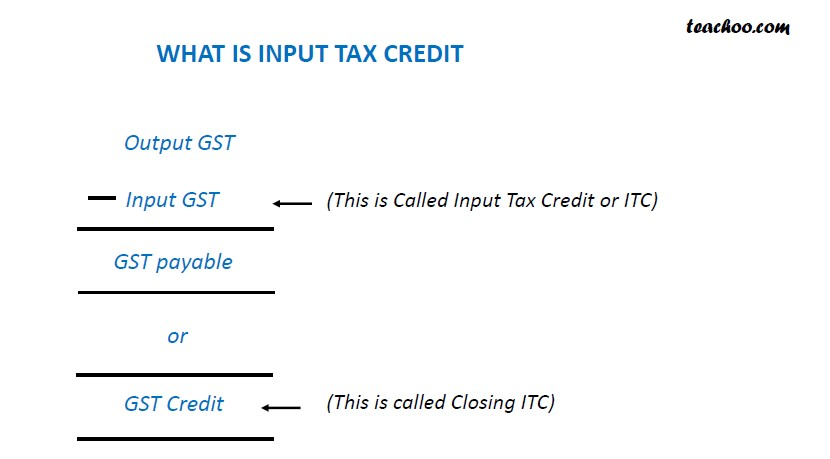 What is ITC.jpg