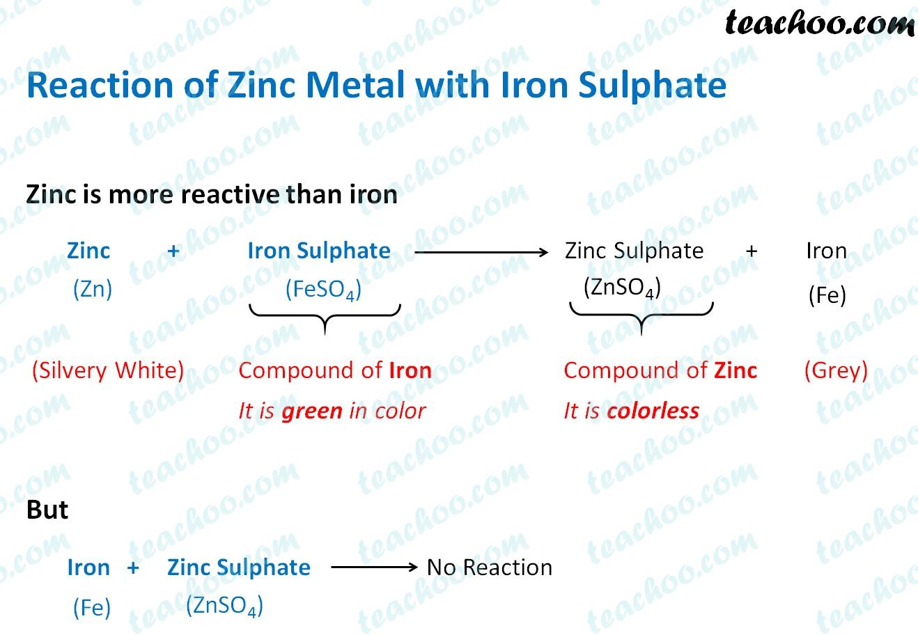 reaction-of-zinc-metal-with-iron-sulphate.jpg