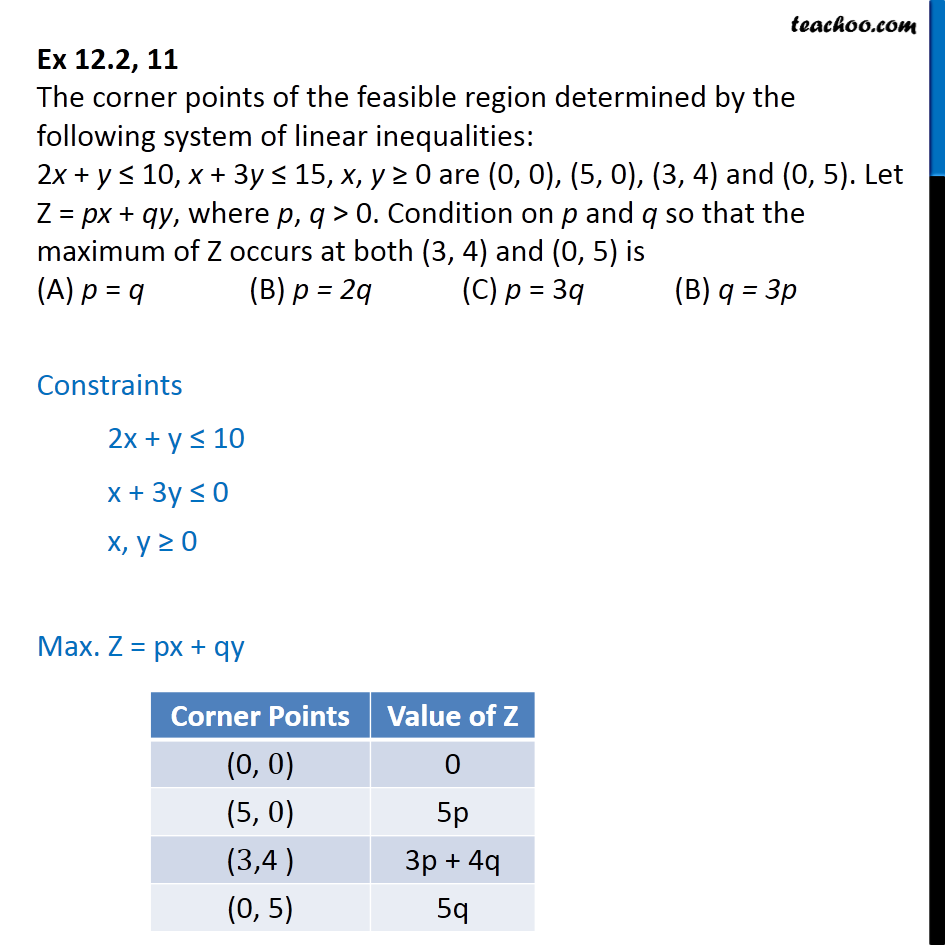 Ex 12.2, 11 - The corner points of feasible region determined - Linear equations given - Bounded
