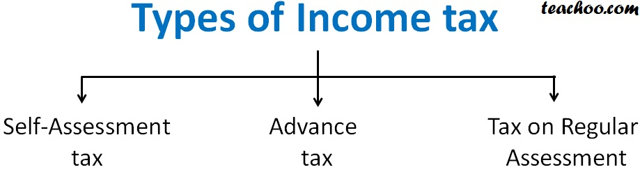Types of Income tax.jpg