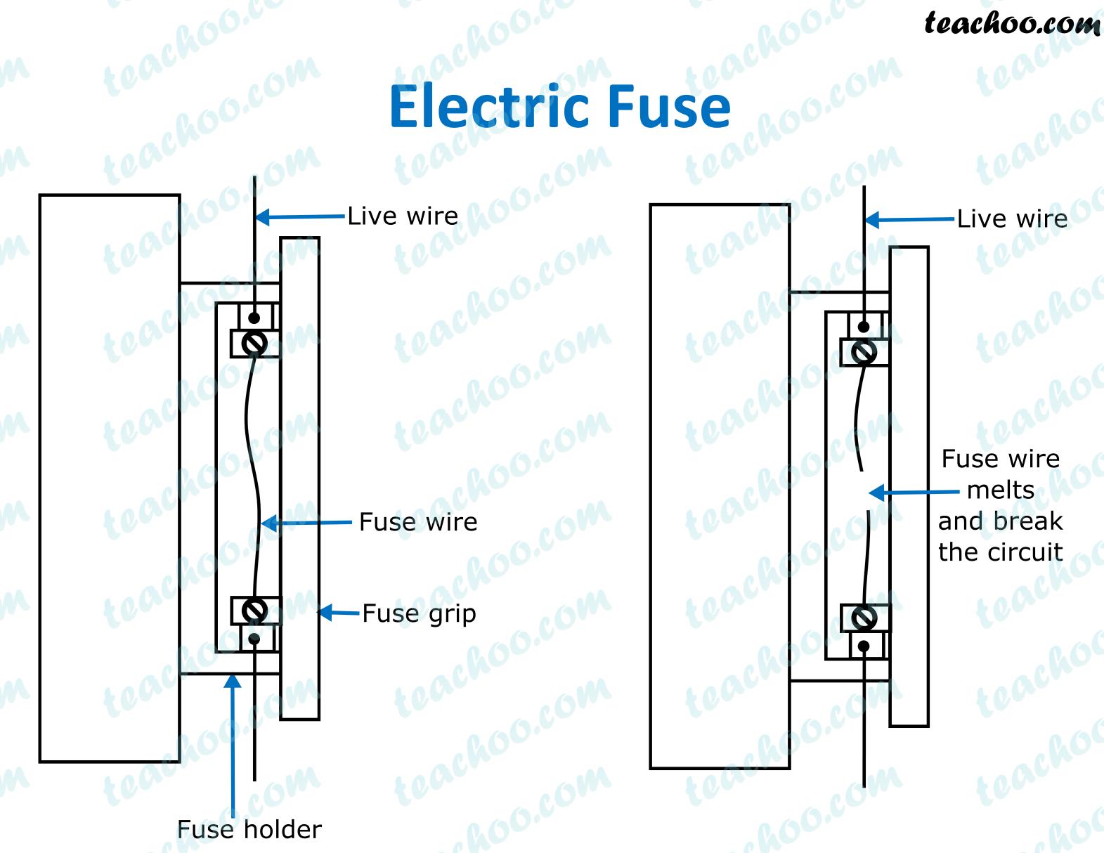 YNW 40] Electrical Fuse Diagram   ground regard wiring diagram ...