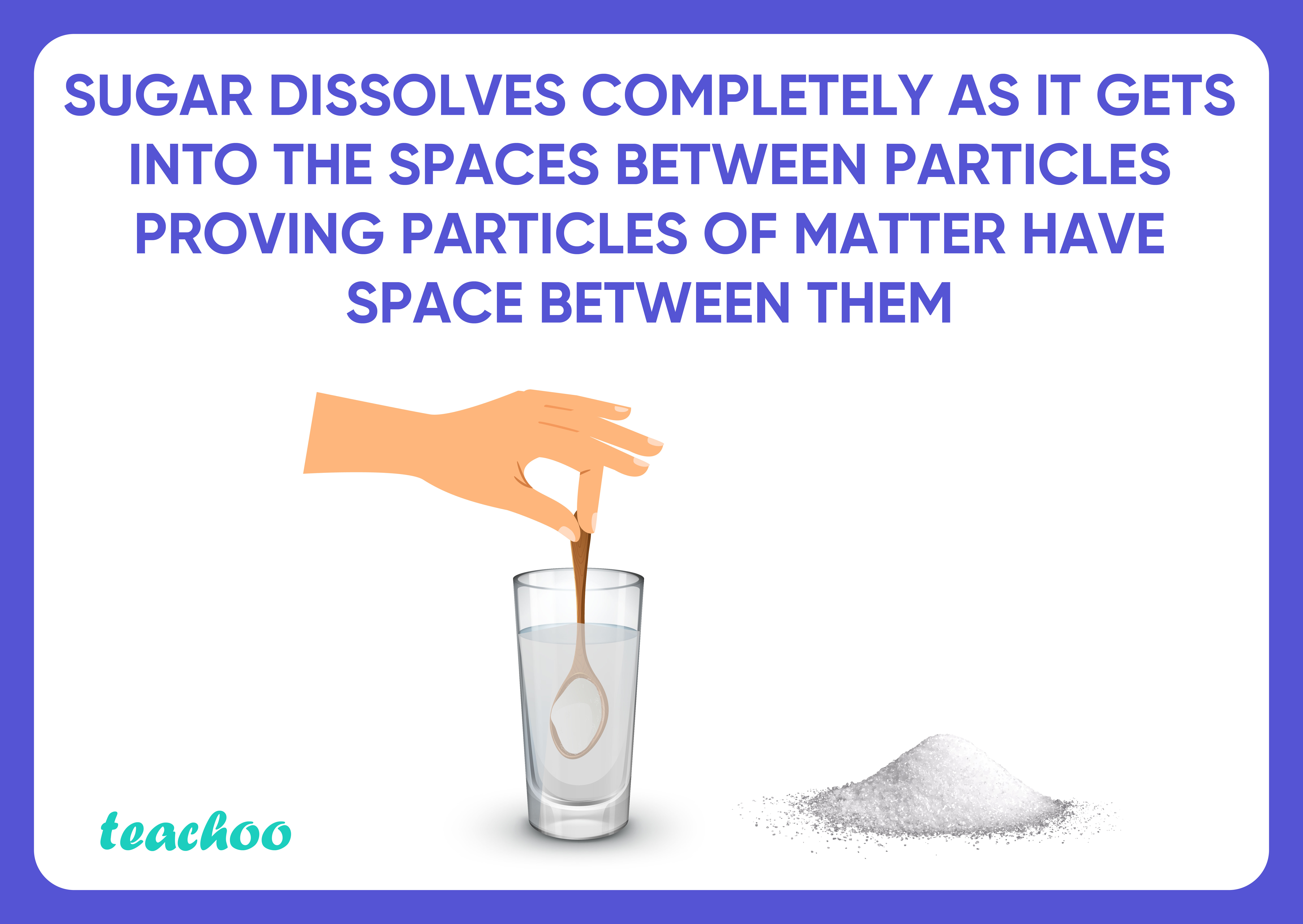 Show Particles of Matter have spaces between them-Teachoo-01.jpg