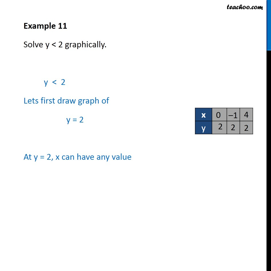 Example 11 - Solve y < 2 graphically - Linear Inequalities - Graph - 1 Equation