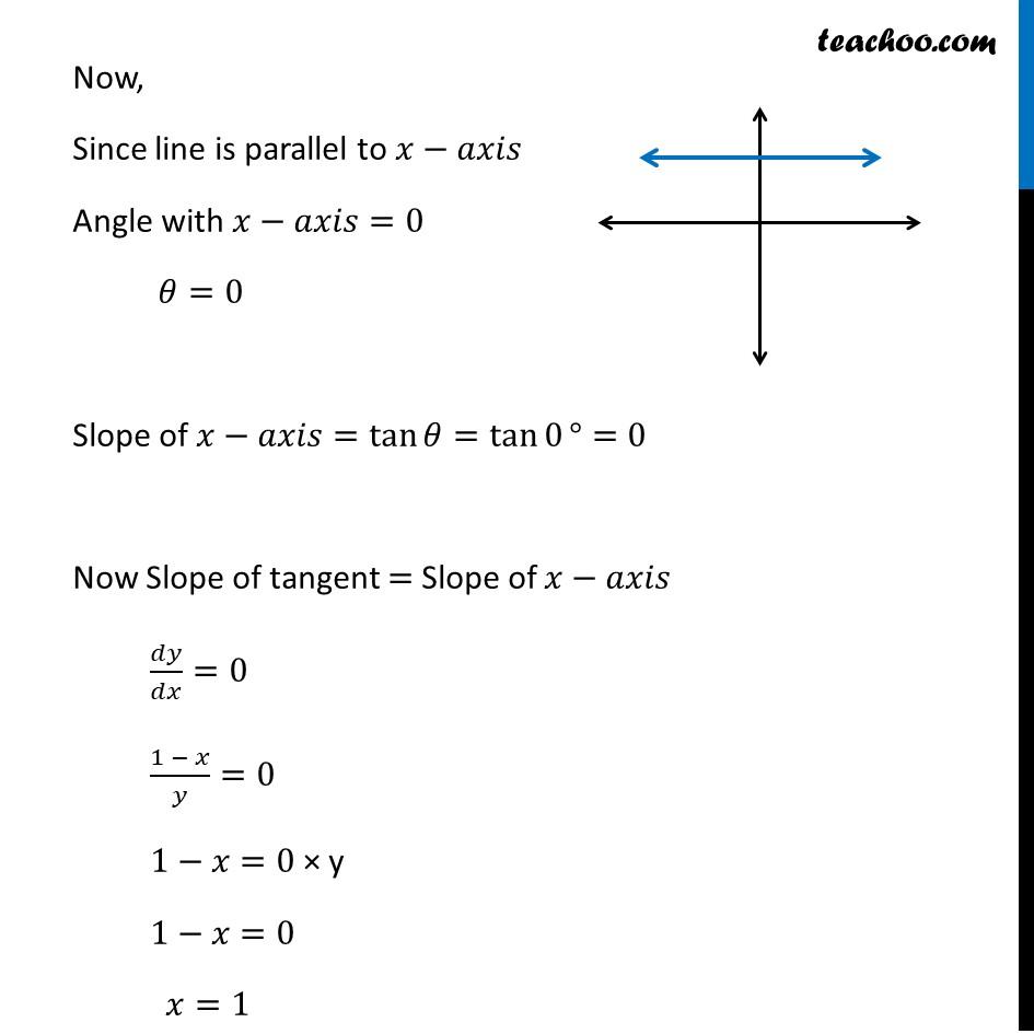 Ex 6.3,19 - Chapter 6 Class 12 Application of Derivatives - Part 3