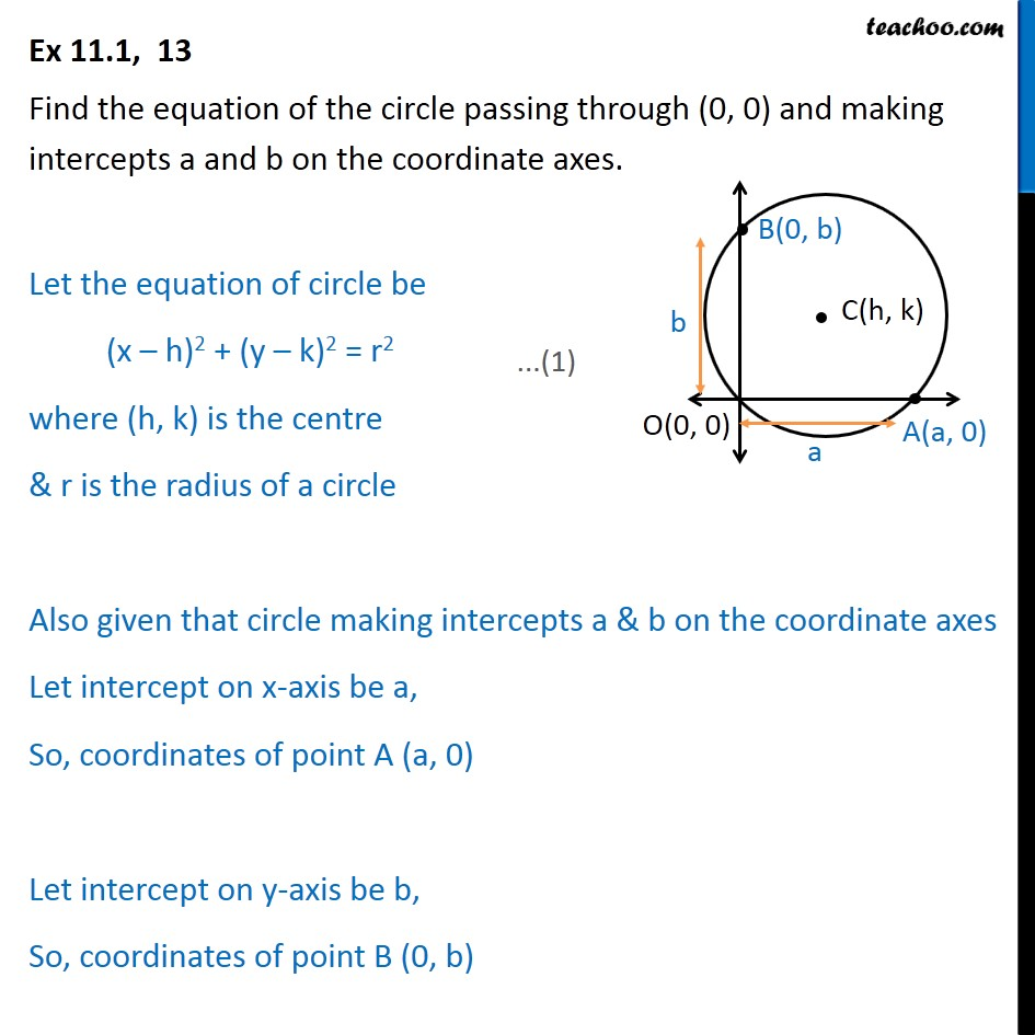 Ex 11.1, 13 - Circle passing through (0, 0), making intercepts a - Circle