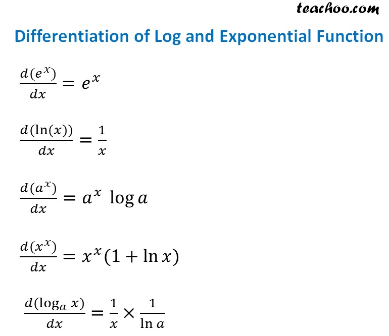Differentiation of Log and Exponential Function.jpg