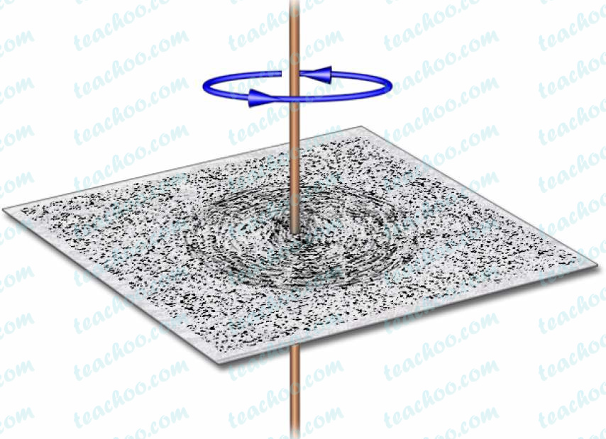 activity-to-show-magnetic-effect-in-a-straight-conductor---teachoo.jpg