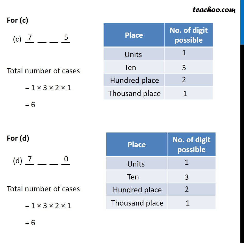 Misc 9 - Chapter 16 Class 11 Probability - Part 10
