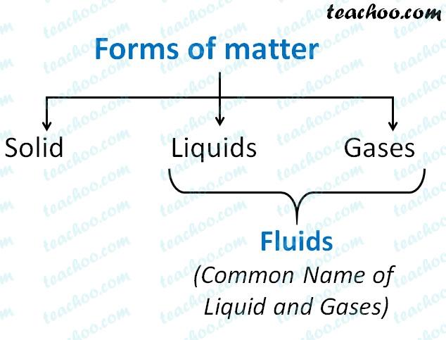 forms-of-matter.jpg