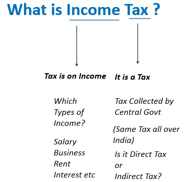 What is Income Tax.jpg