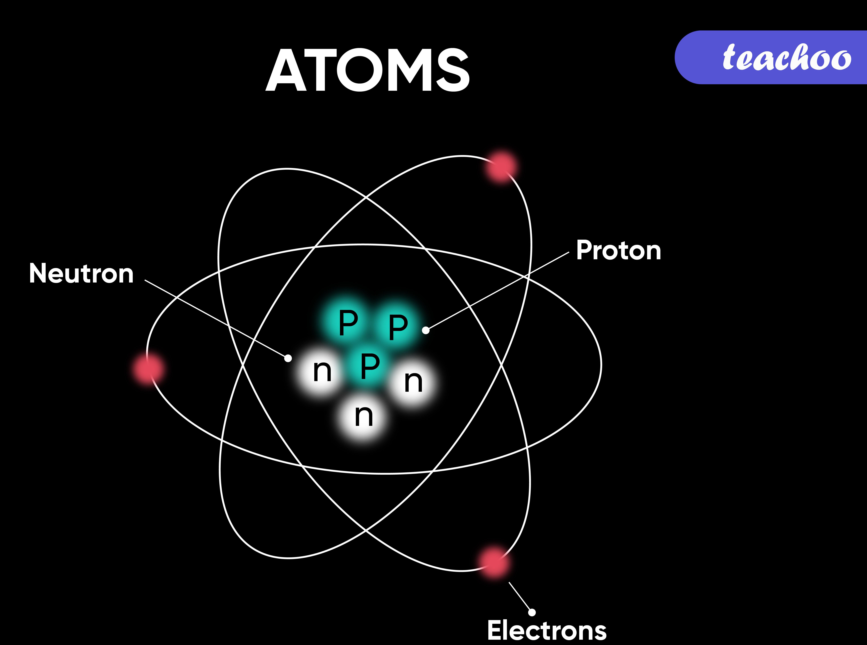 Atoms-Teachoo.jpg