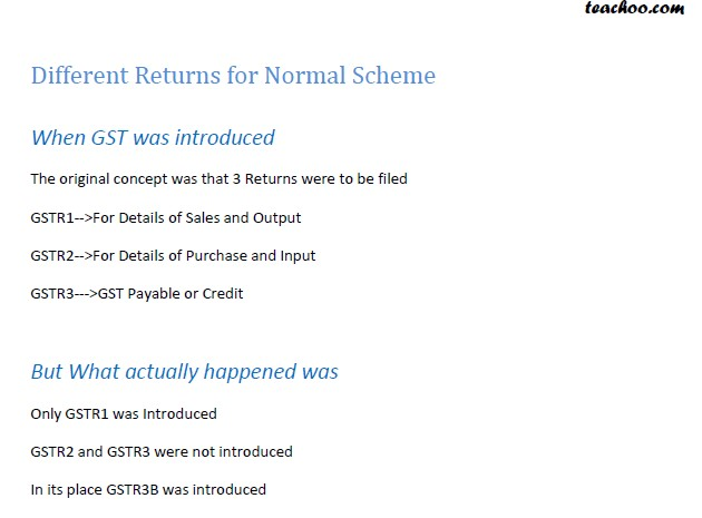 different returns for Normal.jpg