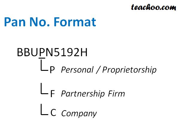 pan no. format.png