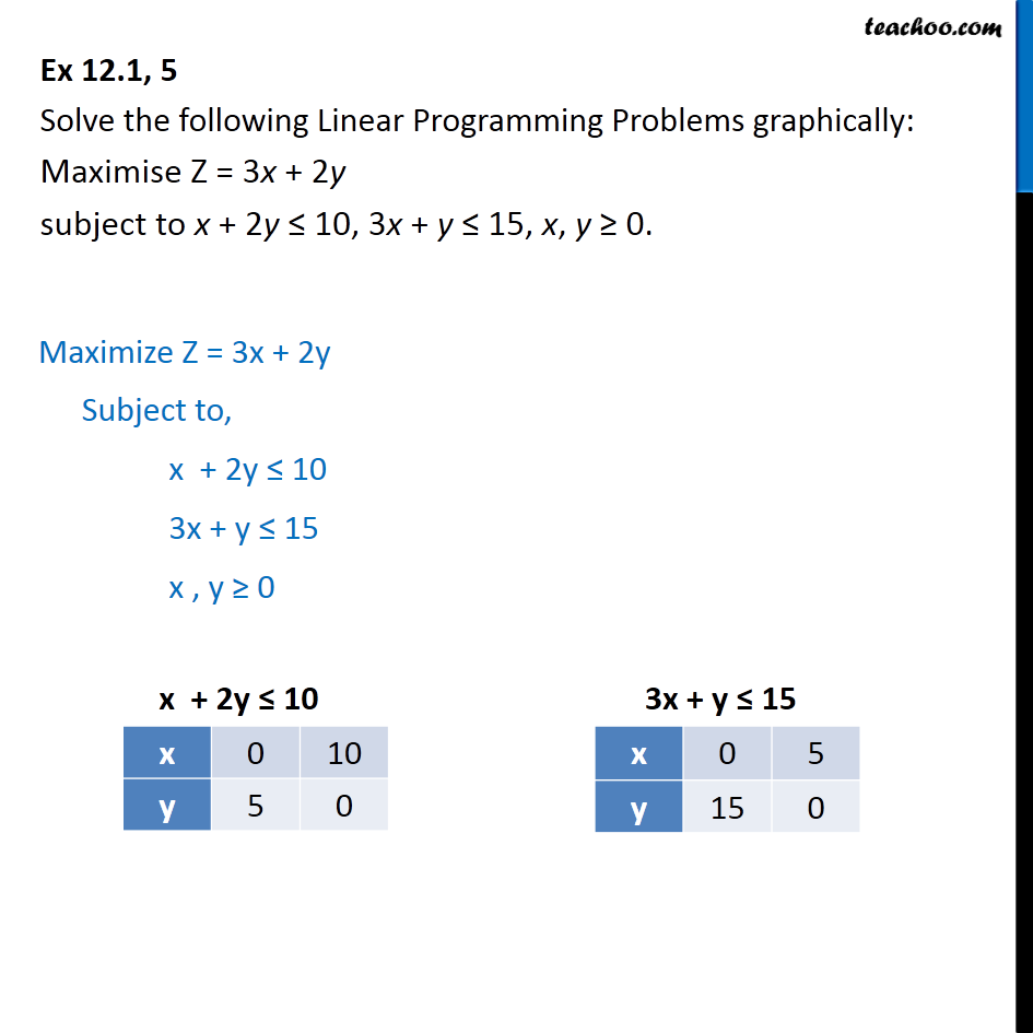 Ex 12.1, 5 - Maximise Z = 3x + 2y subject to x + 2y < 10 - Linear equations given - Bounded
