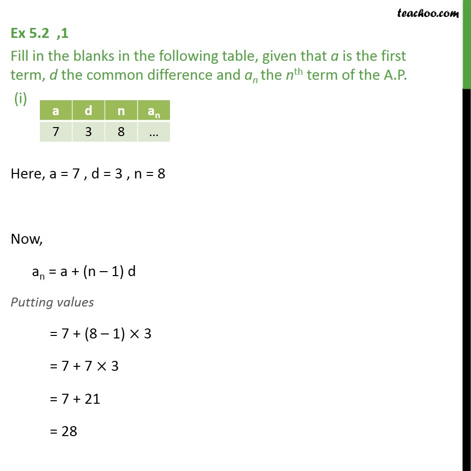 Ex 5.2, 1 - Fill in the blanks, given that a is first term - Finding nth term