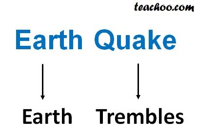 Earth quake Meaning - Teachoo.jpg