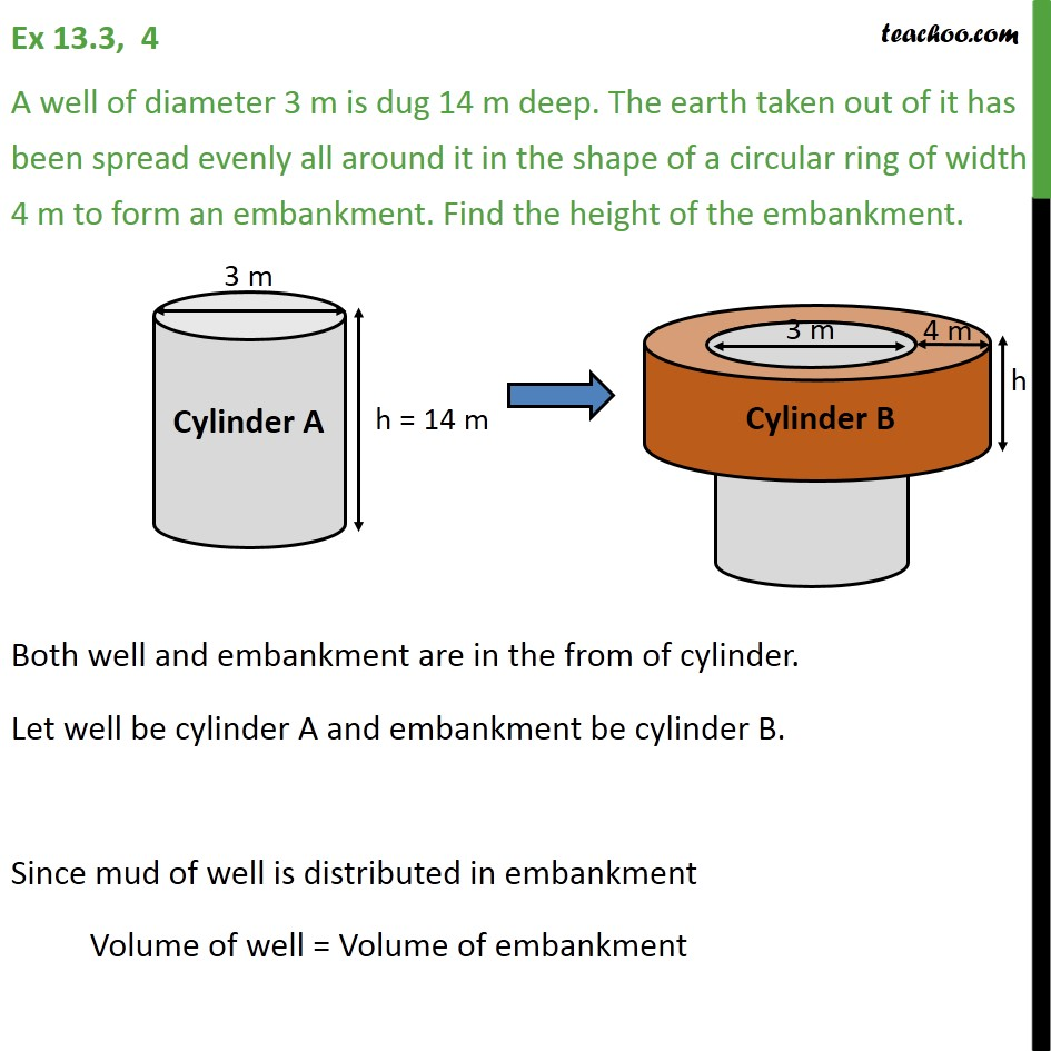 Ex 13.3, 4 - A well of diameter 3 m is dug 14 m deep. The earth - Ex 13.3