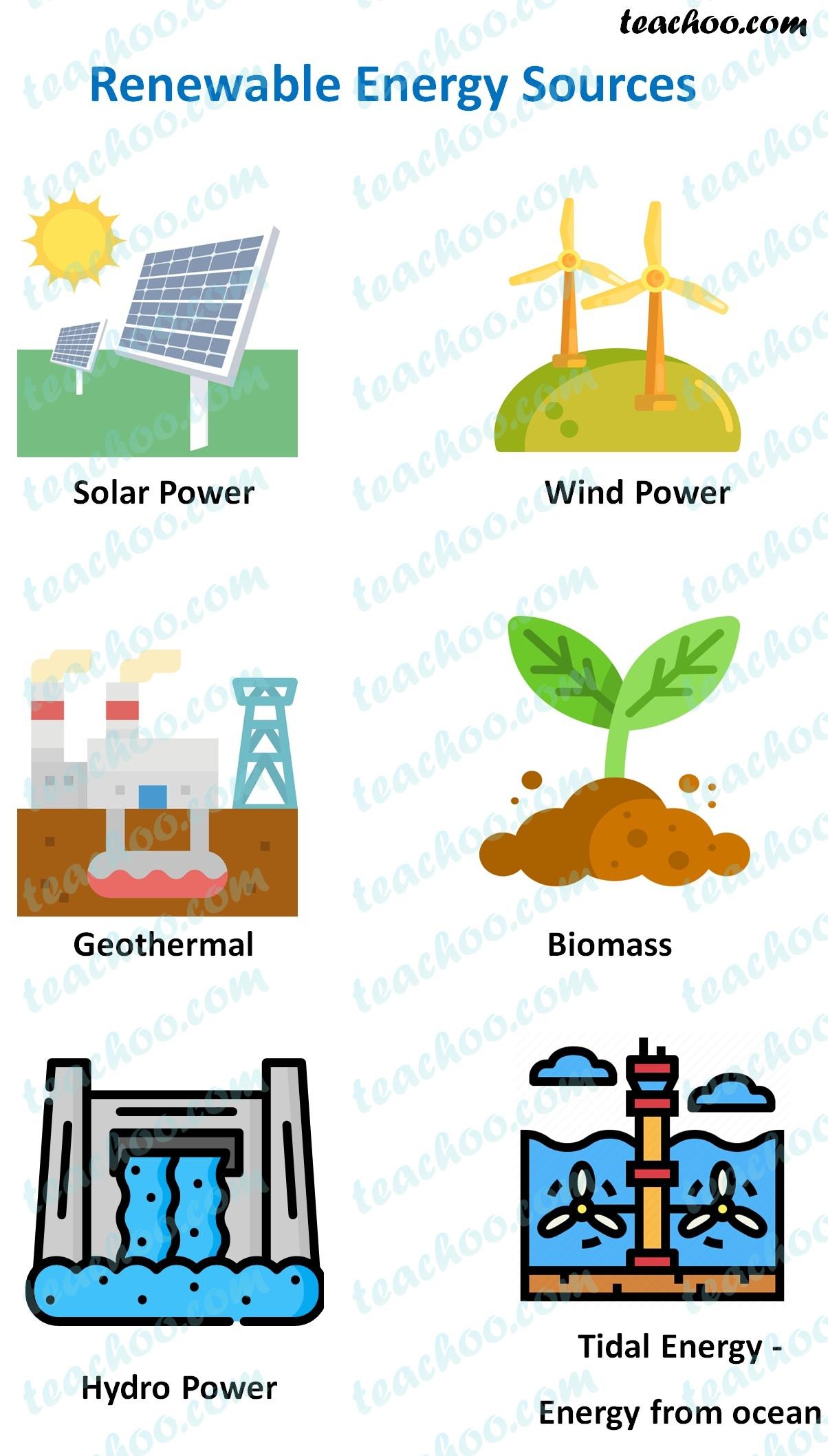renewable-energy-sources---teachoo.jpg