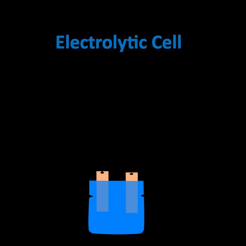 Electrolytic Cell - Teachoo.png