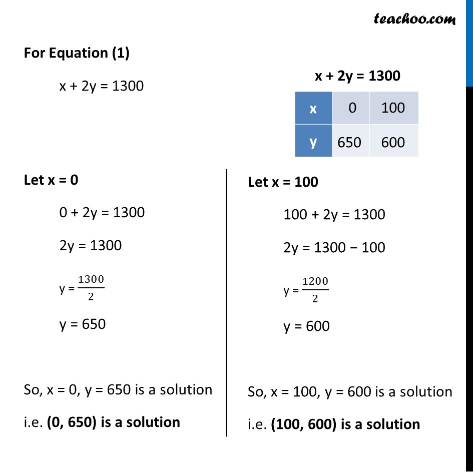 Ex 3.1, 2 - Chapter 3 Class 10 Pair of Linear Equations in Two Variables - Part 3