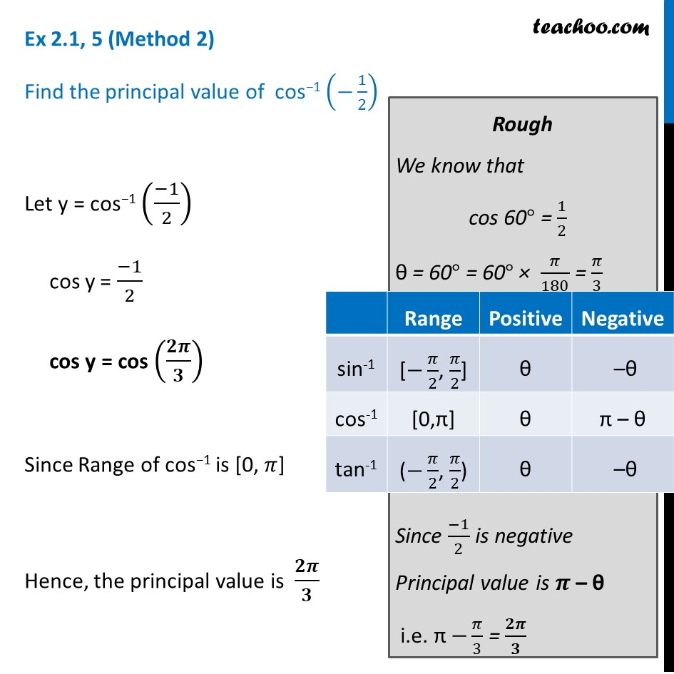 Ex 2.1, 5 - Chapter 2 Class 12 Inverse Trigonometric Functions - Part 3