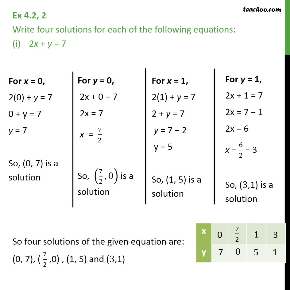 b7b8f2fd0f33 Ex 4.2, 2 - Write four solutions for each of following - Ex 4.2