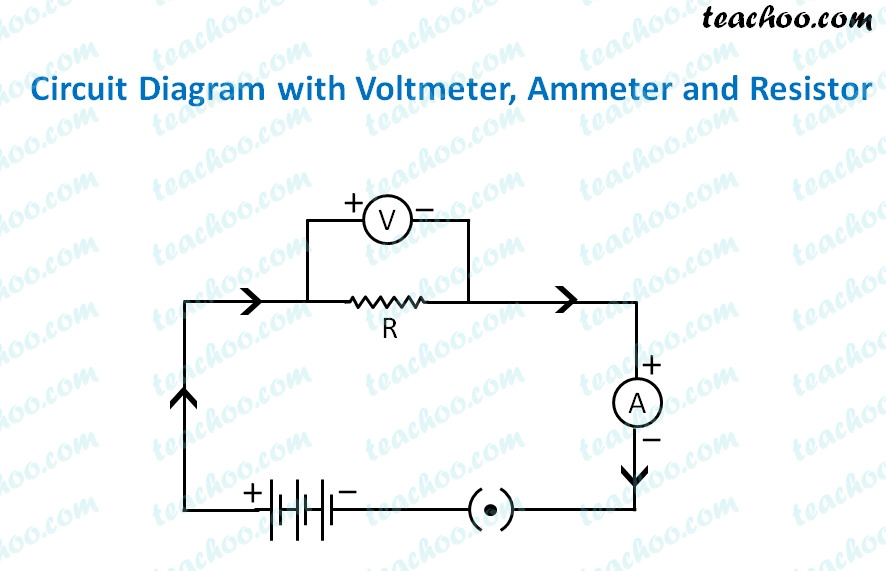 circuit-diagram-with-votmeter-ammeter-and-resistor---teachoo.jpg