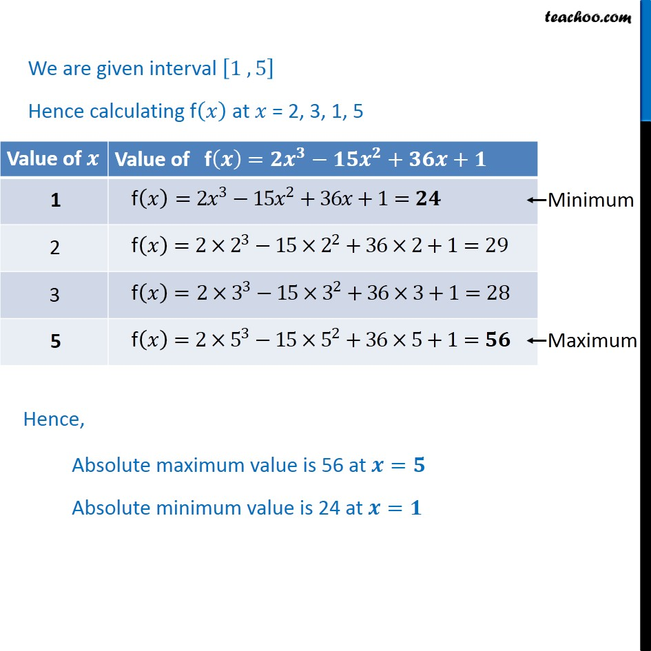 Example 39 - Find absolute maximum, minimum values of f(x)
