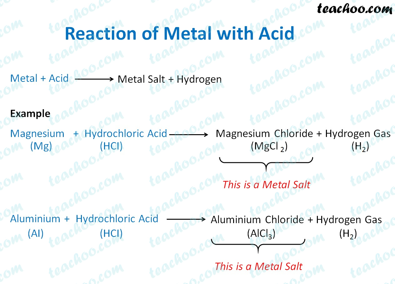 reaction-of-metal-with-acid.jpg