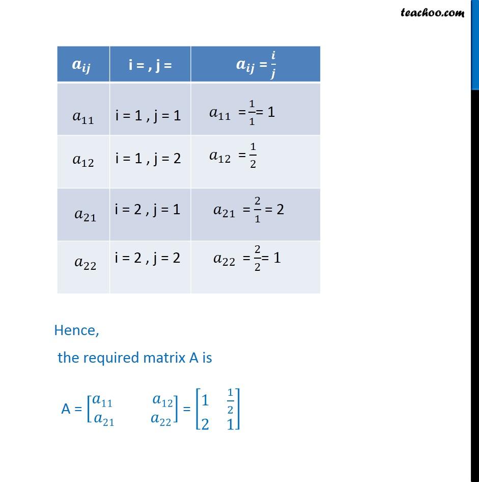 Ex 3.1, 4 - Chapter 3 Class 12 Matrices - Part 4