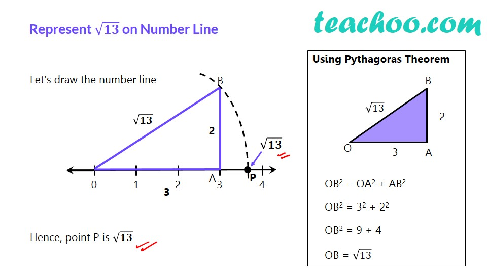 Represent Root 13 on Number Line - Part 2