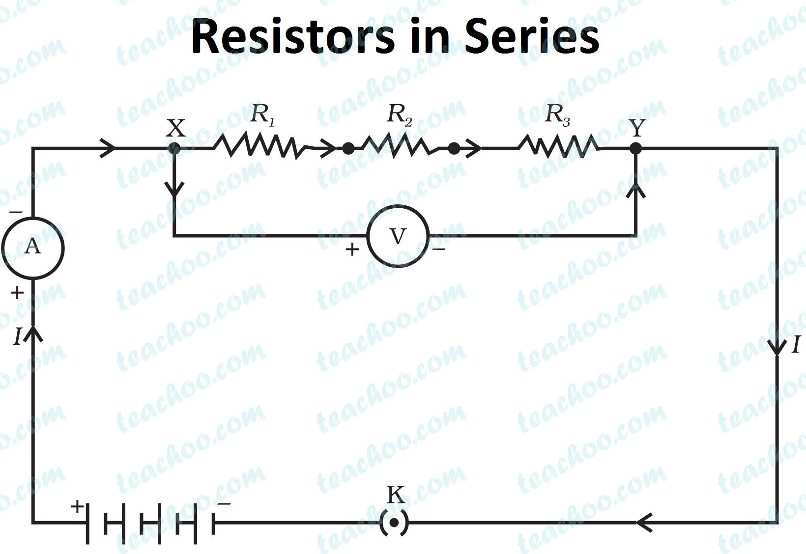 resistors-in-series---teachoo.jpg