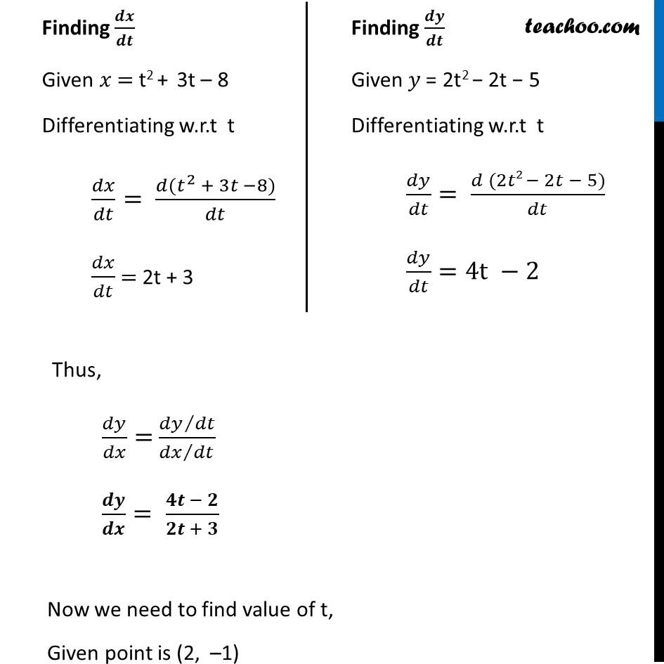 Misc 20 - Chapter 6 Class 12 Application of Derivatives - Part 2