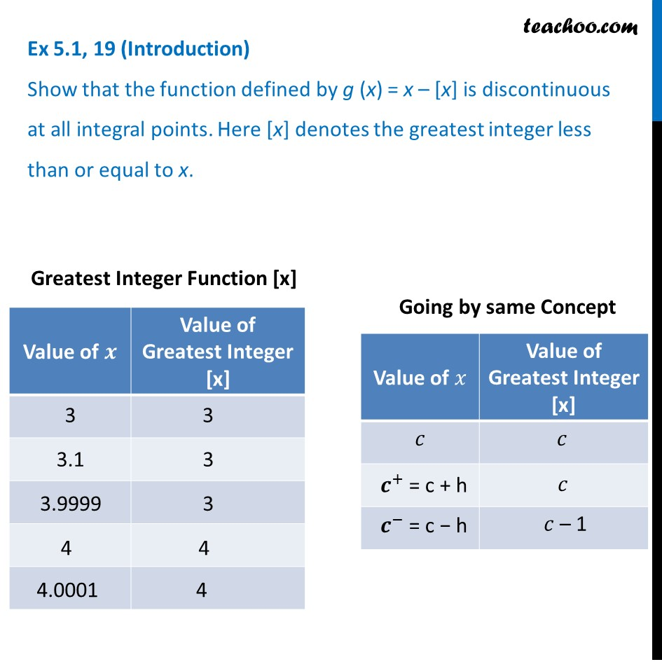 Ex 5.1, 19 - Ex 5.1