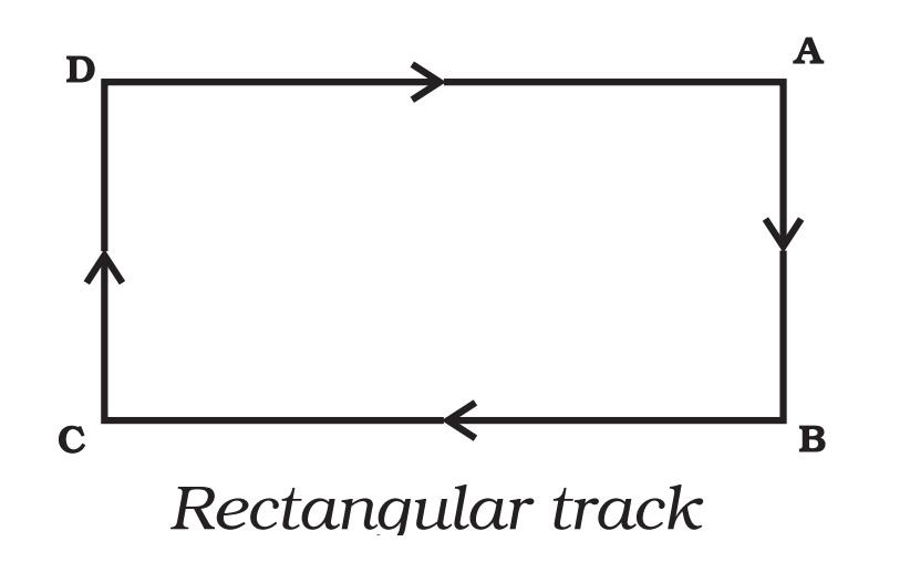 Rectunglar Track.jpg