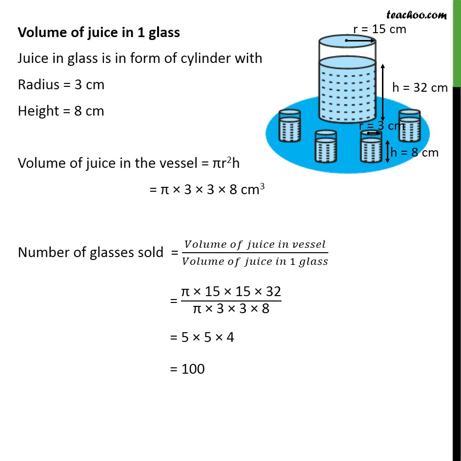 Example 14 - Chapter 13 Class 9 Surface Areas and Volumes - Part 2