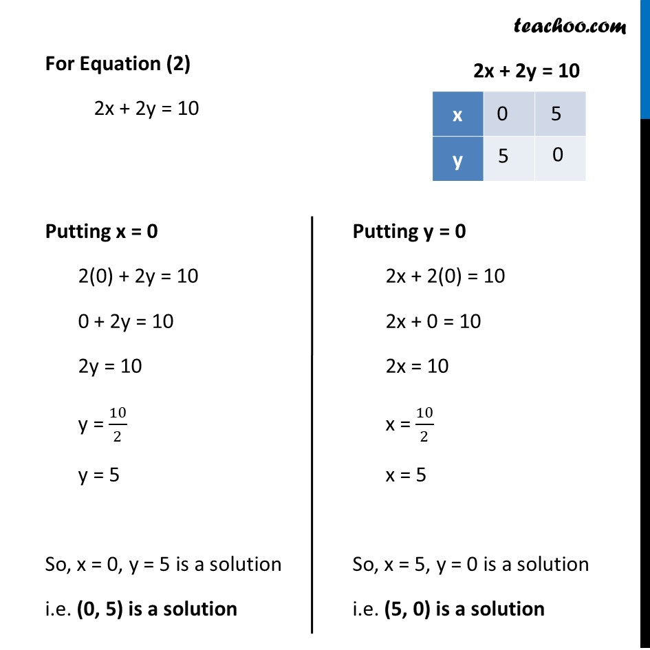 Ex 3.2, 4 - Chapter 3 Class 10 Pair of Linear Equations in Two Variables - Part 4