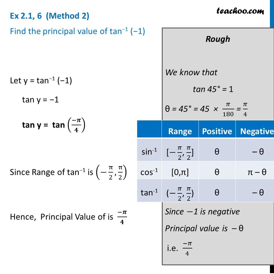 Ex 2.1, 6 - Chapter 2 Class 12 Inverse Trigonometric Functions - Part 2