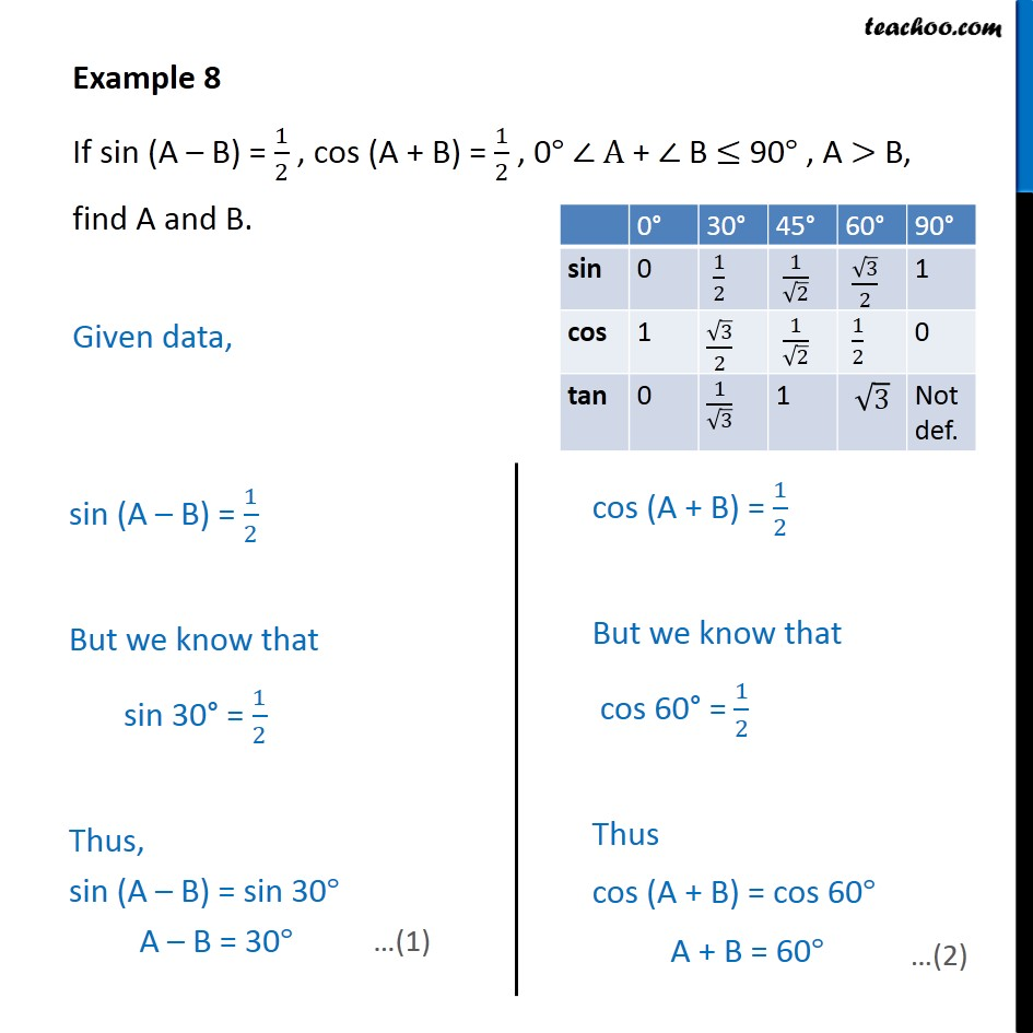 Example 8 - If sin (A - B) = 1/2, cos (A + B) = 1/2, find A - Examples
