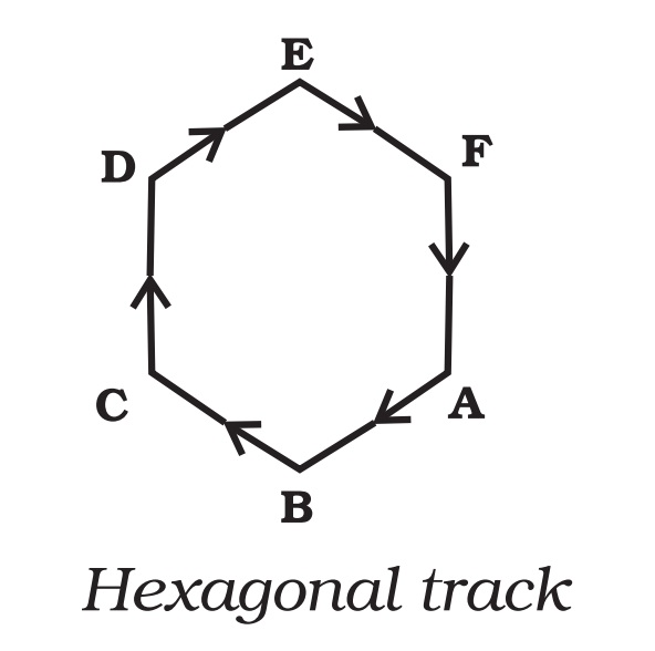 Hexagonal track.jpg